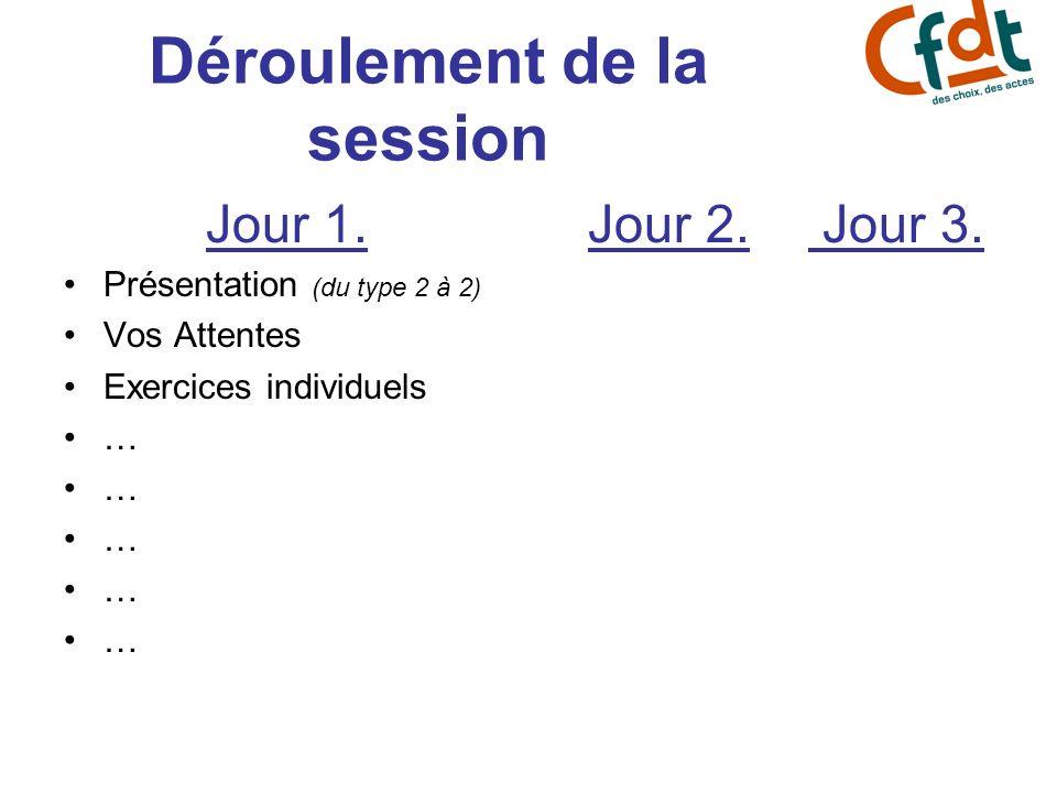 Déroulement de la session Jour 1. Présentation (du type 2 à 2) Vos Attentes Exercices individuels … Jour 2. Jour 3.