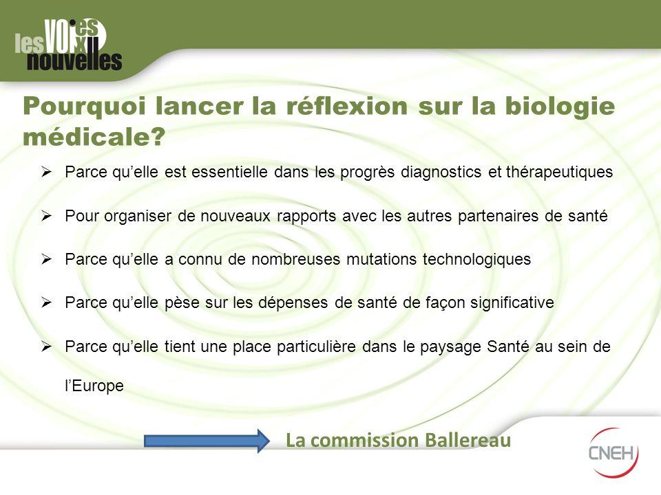Pourquoi lancer la réflexion sur la biologie médicale? Parce quelle est essentielle dans les progrès diagnostics et thérapeutiques Pour organiser de n