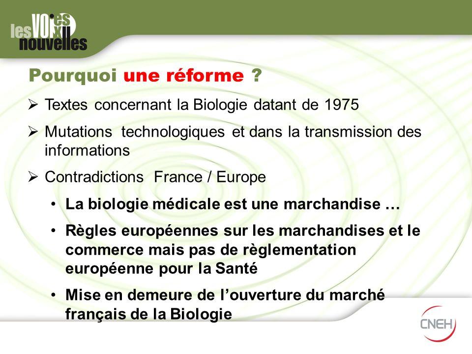 Pourquoi une réforme ? Textes concernant la Biologie datant de 1975 Mutations technologiques et dans la transmission des informations Contradictions F