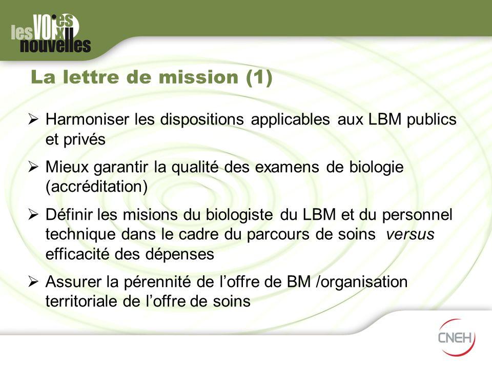 La lettre de mission (1) Harmoniser les dispositions applicables aux LBM publics et privés Mieux garantir la qualité des examens de biologie (accrédit