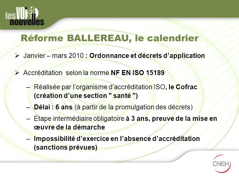 Réforme BALLEREAU, le calendrier Janvier – mars 2010 : Ordonnance et décrets dapplication Accréditation selon la norme NF EN ISO 15189 –Réalisée par l