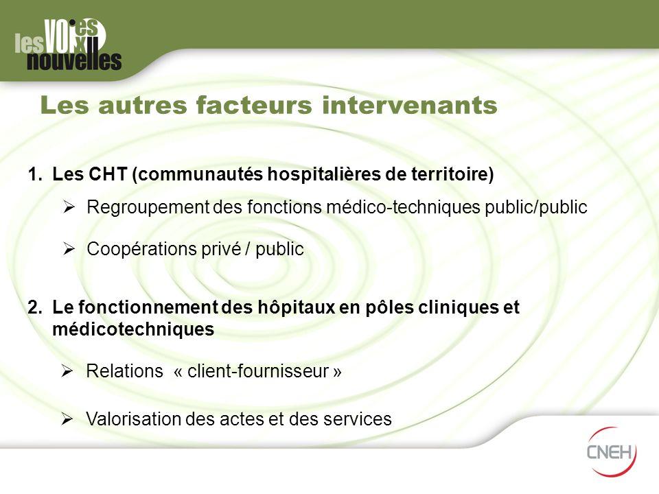 Les autres facteurs intervenants 1.Les CHT (communautés hospitalières de territoire) Regroupement des fonctions médico-techniques public/public Coopér