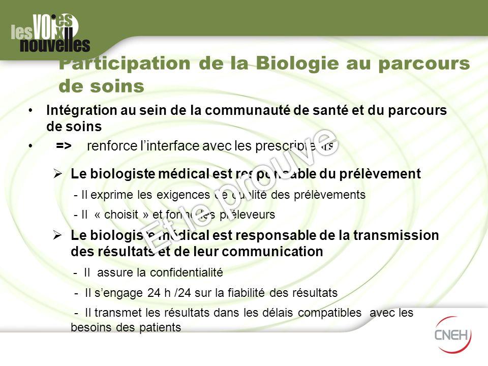 Participation de la Biologie au parcours de soins Intégration au sein de la communauté de santé et du parcours de soins => renforce linterface avec le
