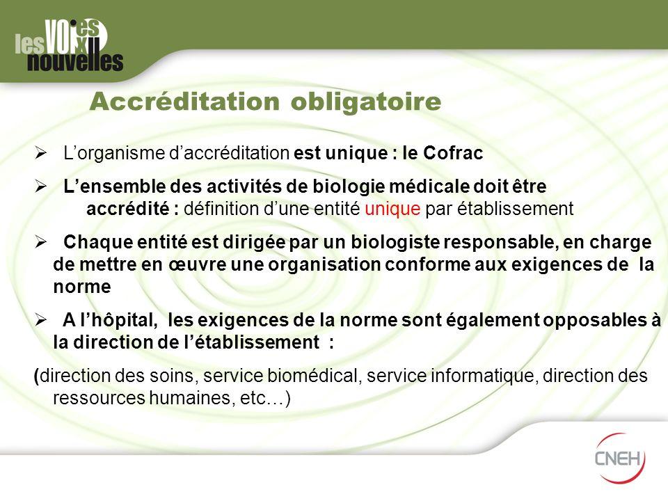 Accréditation obligatoire Lorganisme daccréditation est unique : le Cofrac Lensemble des activités de biologie médicale doit être accrédité : définiti