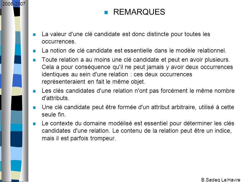 B.Sadeg Le Havre 2006-2007 REMARQUES La valeur d'une clé candidate est donc distincte pour toutes les occurrences. La notion de clé candidate est esse