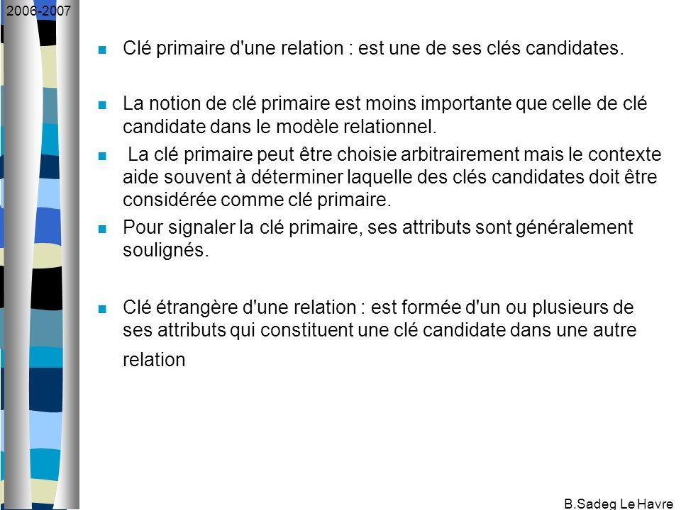 B.Sadeg Le Havre 2006-2007 Clé primaire d'une relation : est une de ses clés candidates. La notion de clé primaire est moins importante que celle de c