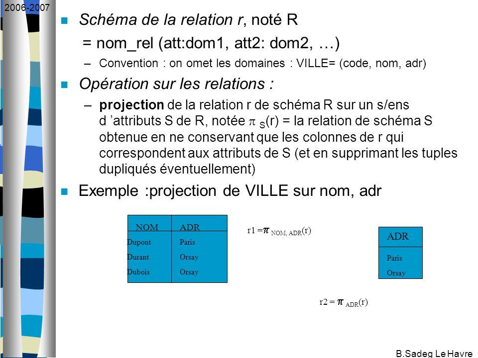 B.Sadeg Le Havre 2006-2007 Schéma de la relation r, noté R = nom_rel (att:dom1, att2: dom2, …) –Convention : on omet les domaines : VILLE= (code, nom,