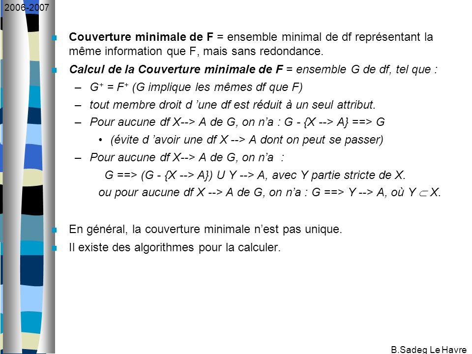 B.Sadeg Le Havre 2006-2007 Couverture minimale de F = ensemble minimal de df représentant la même information que F, mais sans redondance. Calcul de l