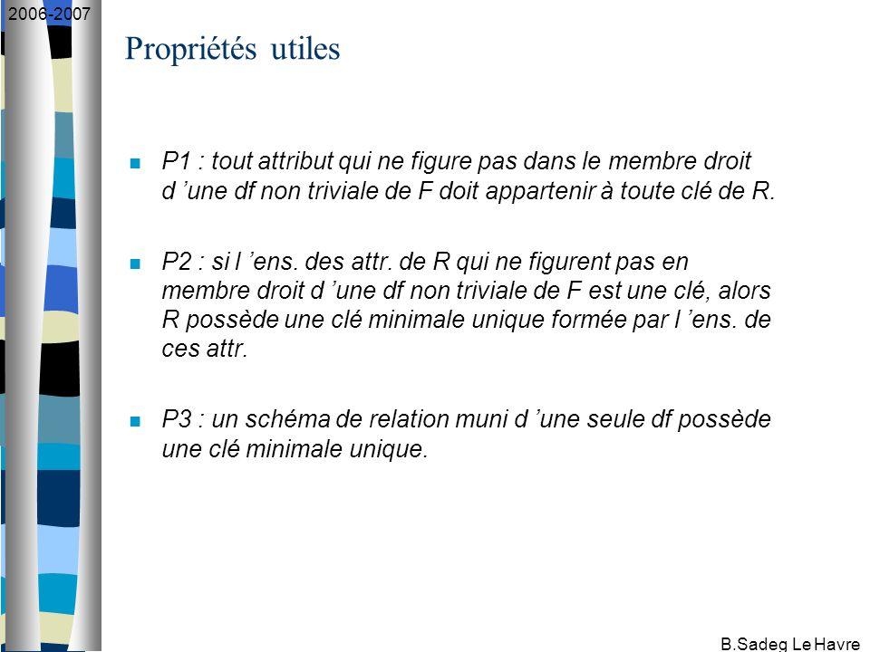 B.Sadeg Le Havre 2006-2007 Propriétés utiles P1 : tout attribut qui ne figure pas dans le membre droit d une df non triviale de F doit appartenir à to
