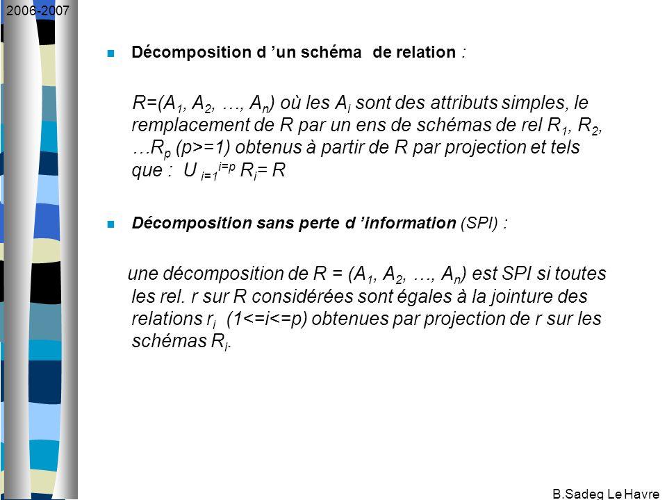 B.Sadeg Le Havre 2006-2007 Décomposition d un schéma de relation : R=(A 1, A 2, …, A n ) où les A i sont des attributs simples, le remplacement de R p