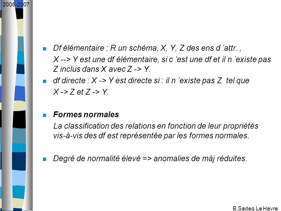 B.Sadeg Le Havre 2006-2007 Df élémentaire : R un schéma, X, Y, Z des ens d attr., X --> Y est une df élémentaire, si c est une df et il n existe pas Z