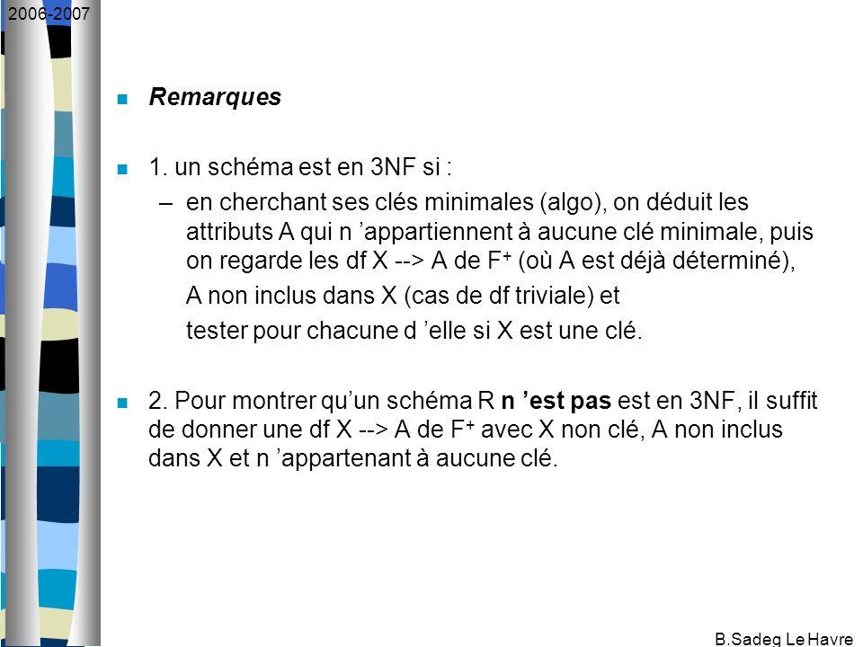 B.Sadeg Le Havre 2006-2007 Remarques 1. un schéma est en 3NF si : –en cherchant ses clés minimales (algo), on déduit les attributs A qui n appartienne