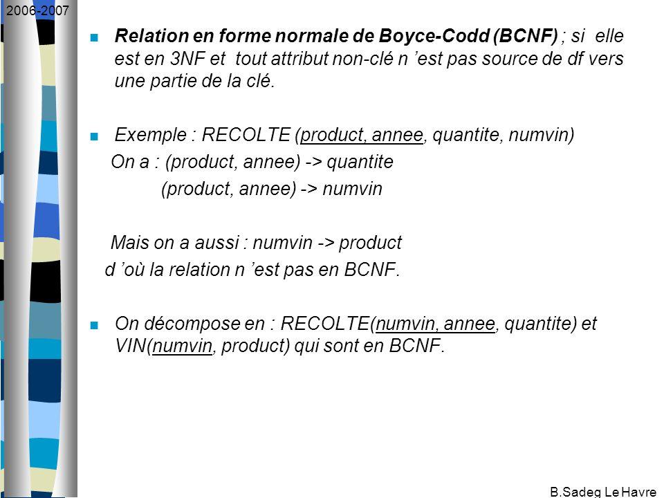 B.Sadeg Le Havre 2006-2007 Relation en forme normale de Boyce-Codd (BCNF) ; si elle est en 3NF et tout attribut non-clé n est pas source de df vers un