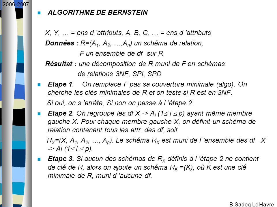 B.Sadeg Le Havre 2006-2007 ALGORITHME DE BERNSTEIN X, Y, … = ens d attributs, A, B, C, … = ens d attributs Données : R=(A 1, A 2, …,A n ) un schéma de