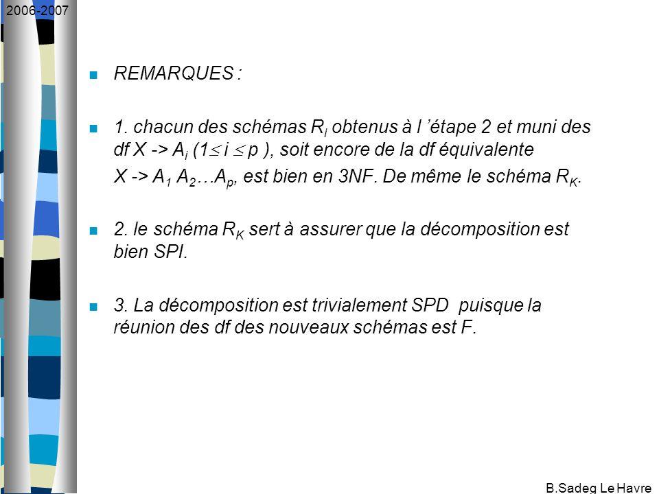 B.Sadeg Le Havre 2006-2007 REMARQUES : 1. chacun des schémas R i obtenus à l étape 2 et muni des df X -> A i (1 i p ), soit encore de la df équivalent