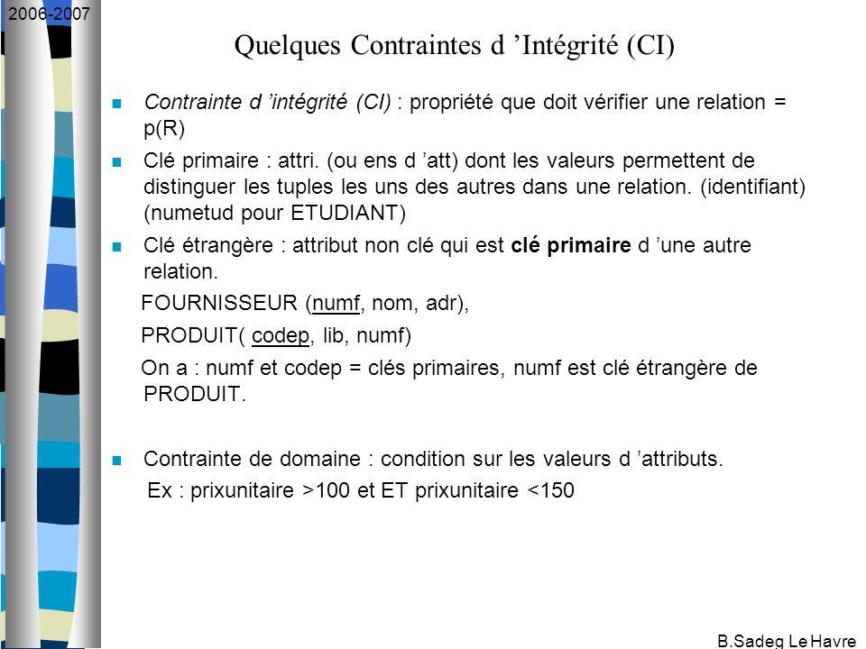 B.Sadeg Le Havre 2006-2007 Contrainte d intégrité (CI) : propriété que doit vérifier une relation = p(R) Clé primaire : attri. (ou ens d att) dont les
