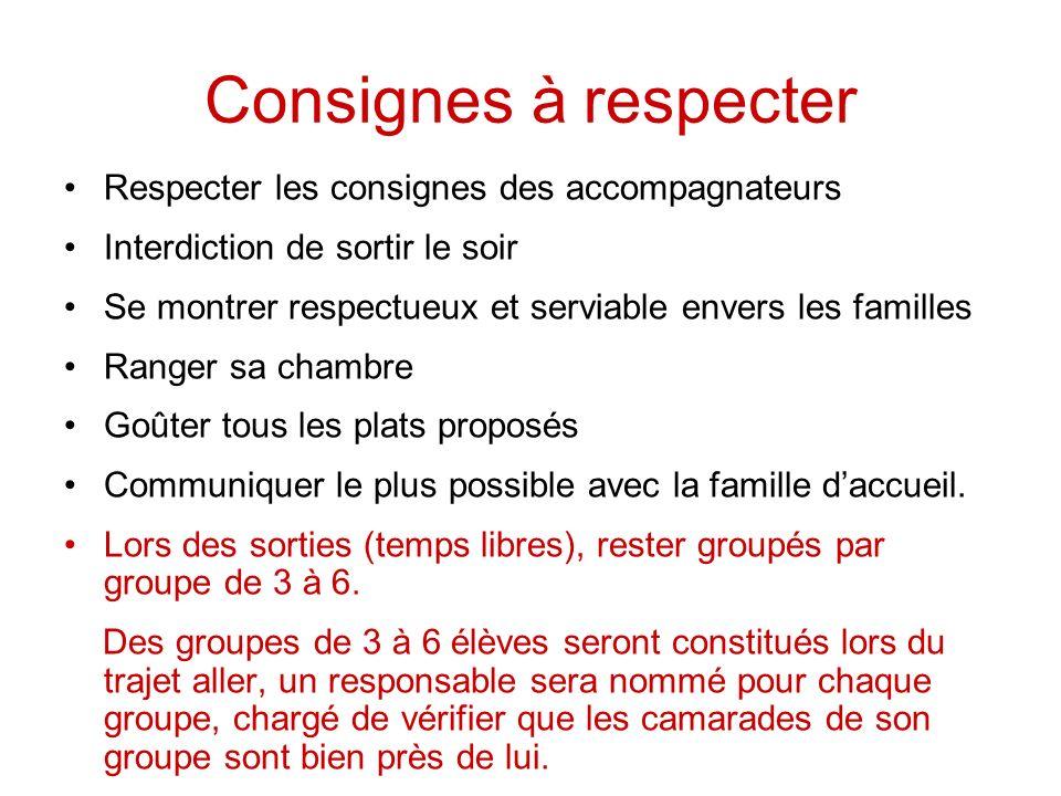 Consignes à respecter Respecter les consignes des accompagnateurs Interdiction de sortir le soir Se montrer respectueux et serviable envers les famill