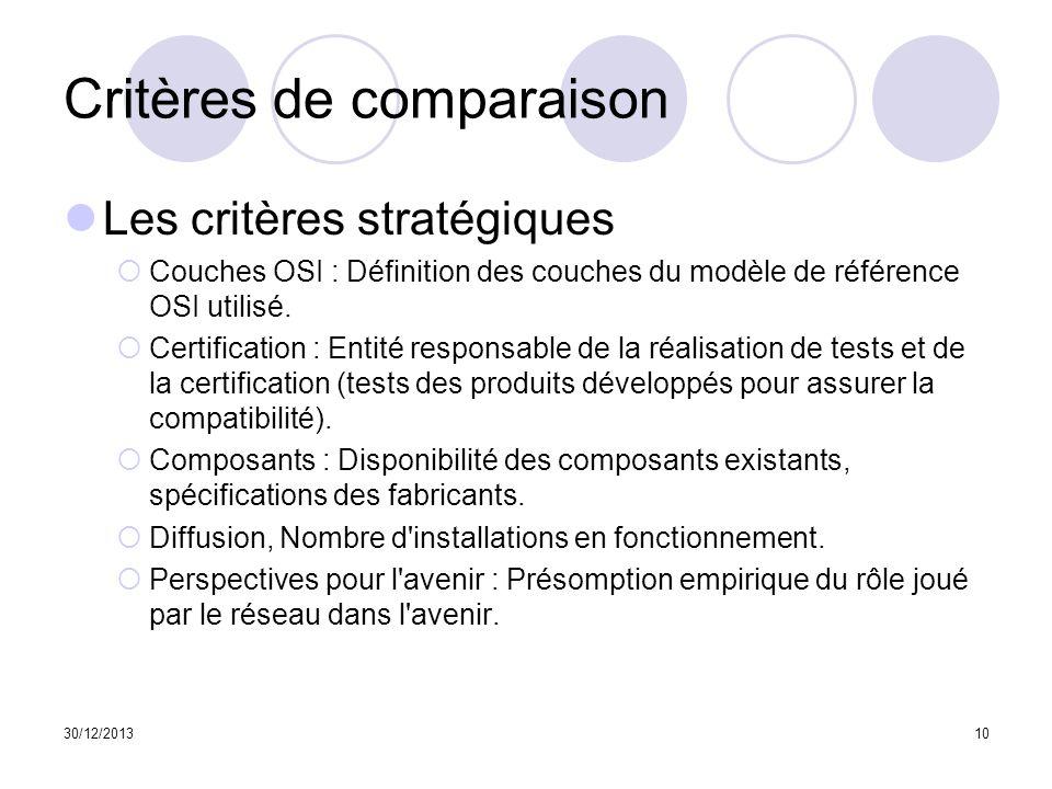 Critères de comparaison Les critères stratégiques Couches OSI : Définition des couches du modèle de référence OSI utilisé. Certification : Entité resp