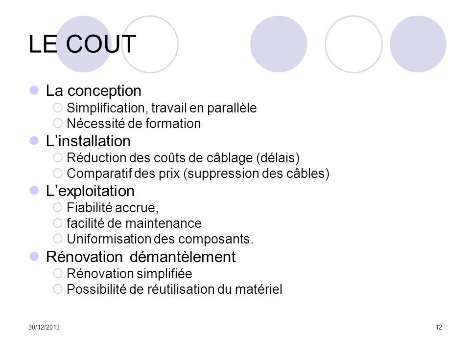 30/12/201312 LE COUT La conception Simplification, travail en parallèle Nécessité de formation Linstallation Réduction des coûts de câblage (délais) C