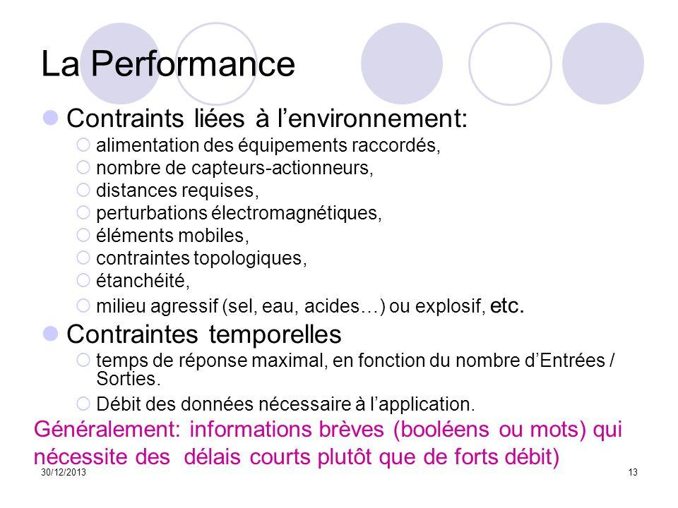 30/12/201313 La Performance Contraints liées à lenvironnement: alimentation des équipements raccordés, nombre de capteurs-actionneurs, distances requi