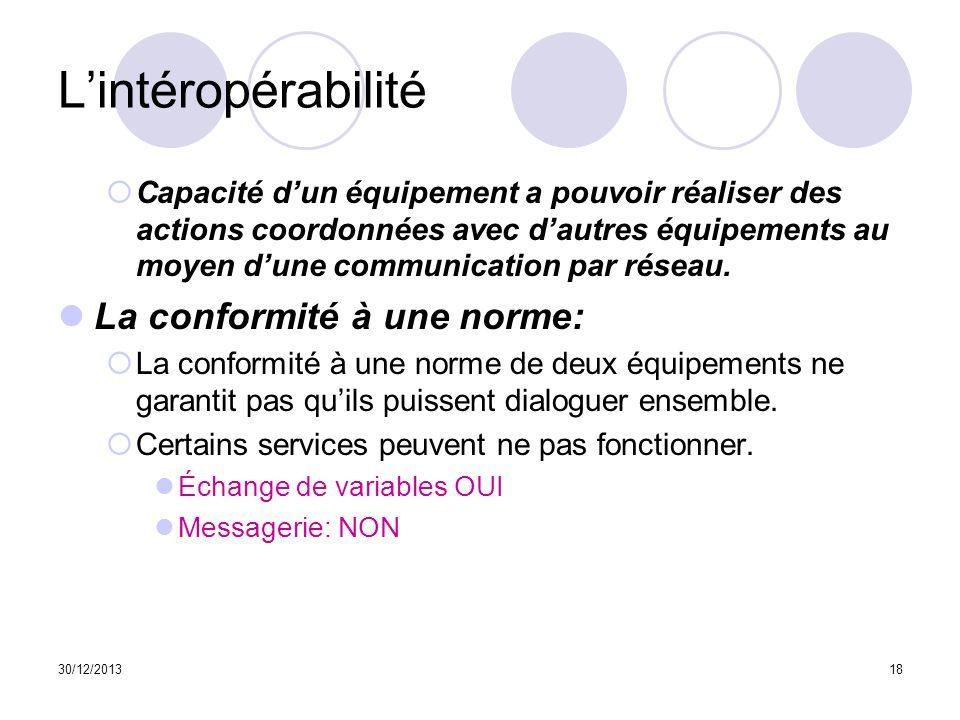 30/12/201318 Lintéropérabilité Capacité dun équipement a pouvoir réaliser des actions coordonnées avec dautres équipements au moyen dune communication