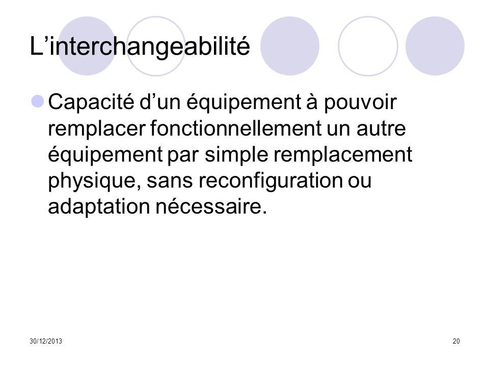 30/12/201320 Linterchangeabilité Capacité dun équipement à pouvoir remplacer fonctionnellement un autre équipement par simple remplacement physique, s