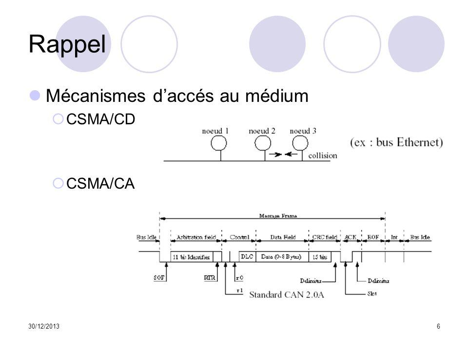30/12/20137 Rappel: Modbus/TCP