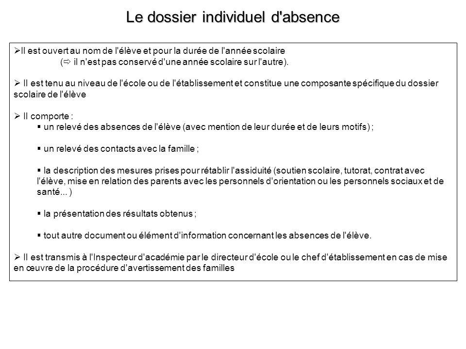 Le dossier individuel d'absence Il est ouvert au nom de l'élève et pour la durée de l'année scolaire ( il n'est pas conservé d'une année scolaire sur