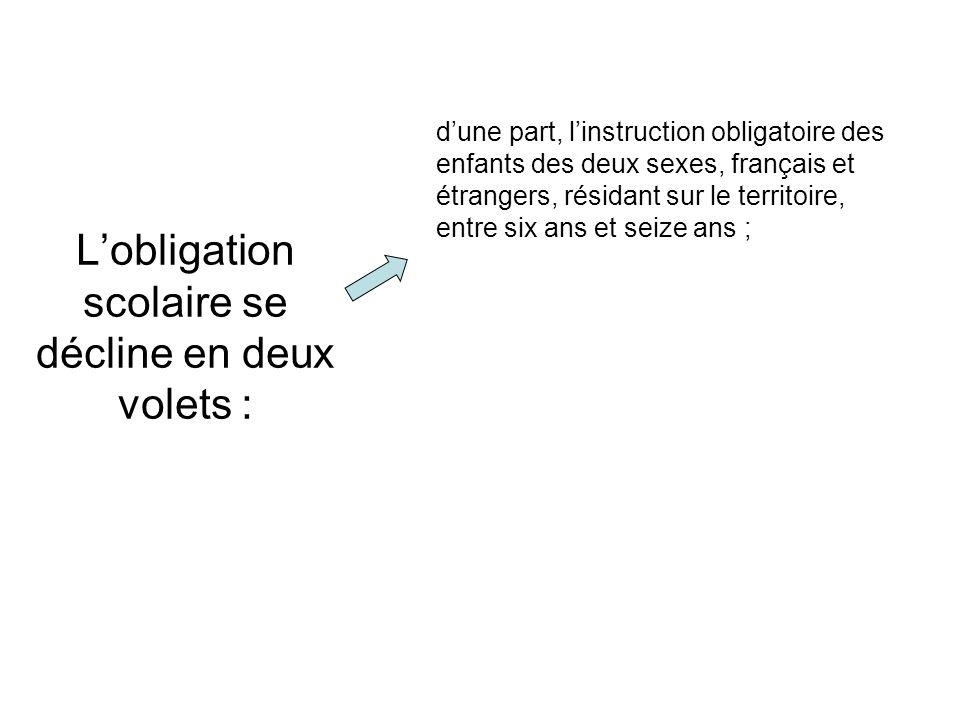 dune part, linstruction obligatoire des enfants des deux sexes, français et étrangers, résidant sur le territoire, entre six ans et seize ans ;