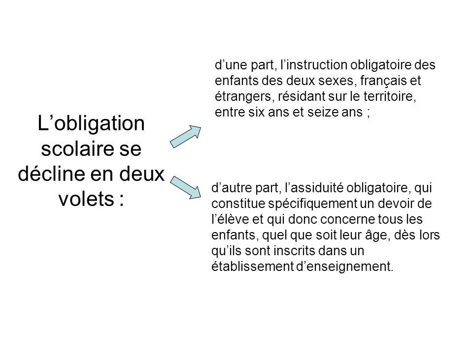 Lobligation scolaire se décline en deux volets : dune part, linstruction obligatoire des enfants des deux sexes, français et étrangers, résidant sur l
