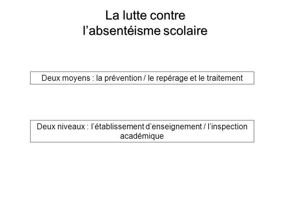 La lutte contre labsentéisme scolaire Deux moyens : la prévention / le repérage et le traitement Deux niveaux : létablissement denseignement / linspection académique