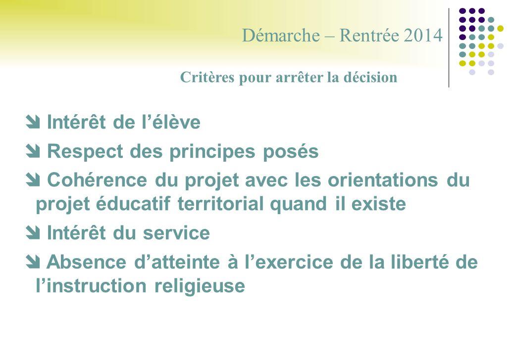 12 Critères pour arrêter la décision Intérêt de lélève Respect des principes posés Cohérence du projet avec les orientations du projet éducatif territ