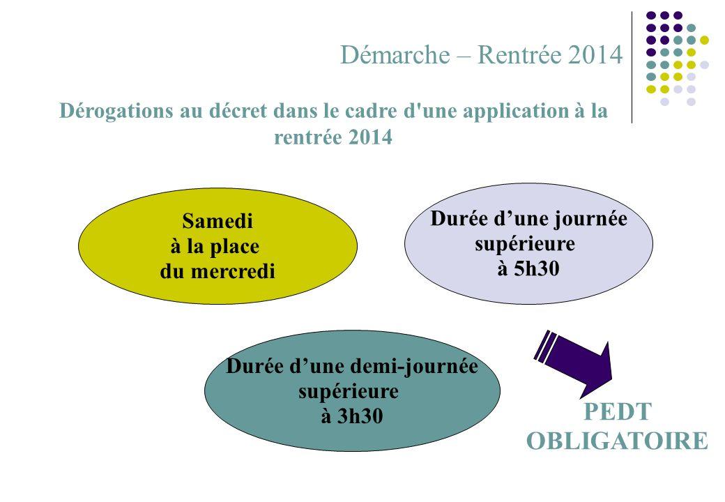 Dérogations au décret dans le cadre d'une application à la rentrée 2014 Samedi à la place du mercredi Durée dune demi-journée supérieure à 3h30 Durée