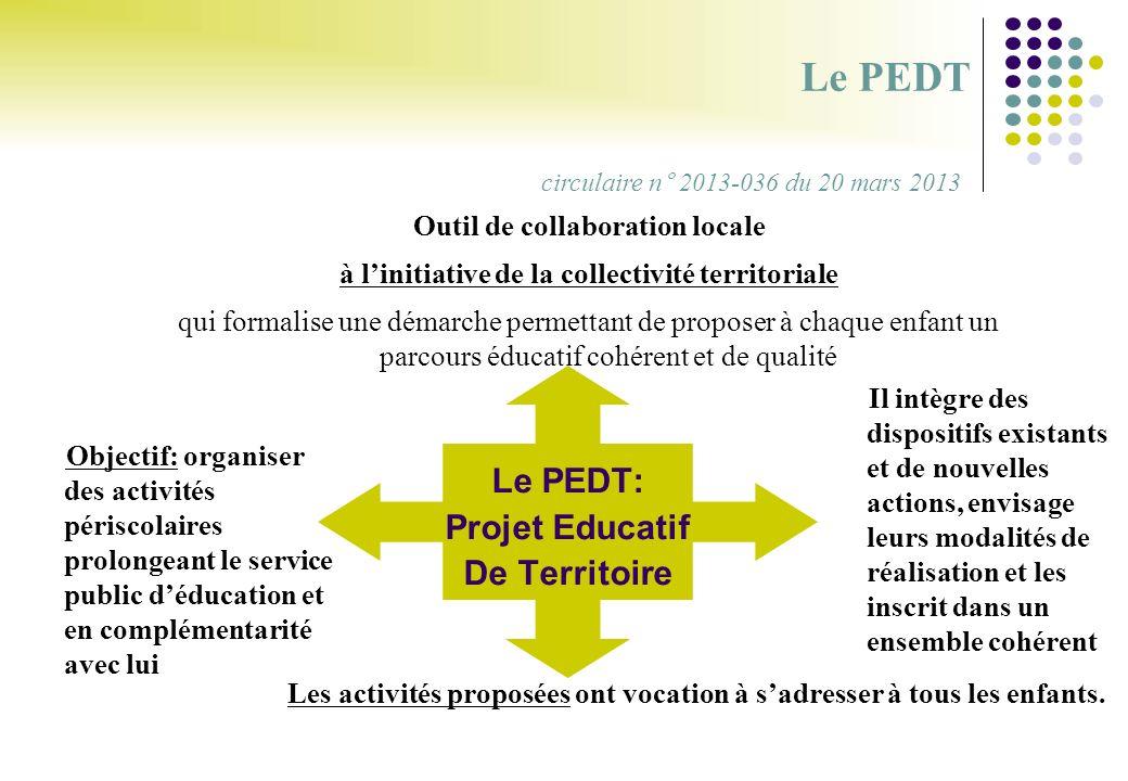Le PEDT: Projet Educatif De Territoire Il intègre des dispositifs existants et de nouvelles actions, envisage leurs modalités de réalisation et les in