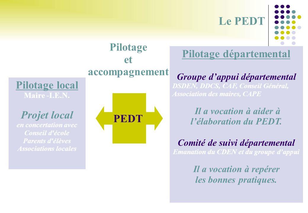 Pilotage départemental Groupe dappui départemental DSDEN, DDCS, CAF, Conseil Général, Association des maires, CAPE Il a vocation à aider à lélaboratio