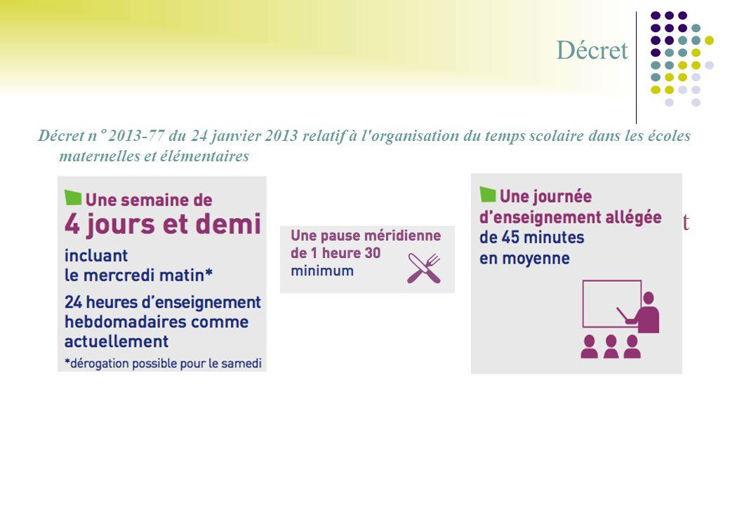 5 Décret Décret n° 2013-77 du 24 janvier 2013 relatif à l'organisation du temps scolaire dans les écoles maternelles et élémentaires