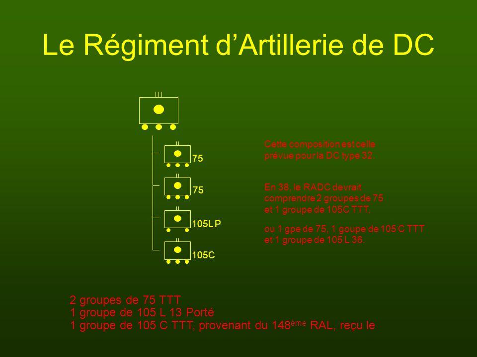 Le Régiment dArtillerie de DC 1 groupe de 105 C TTT, provenant du 148 ème RAL, reçu le 2 groupes de 75 TTT 1 groupe de 105 L 13 Porté 75 105C 105L P C