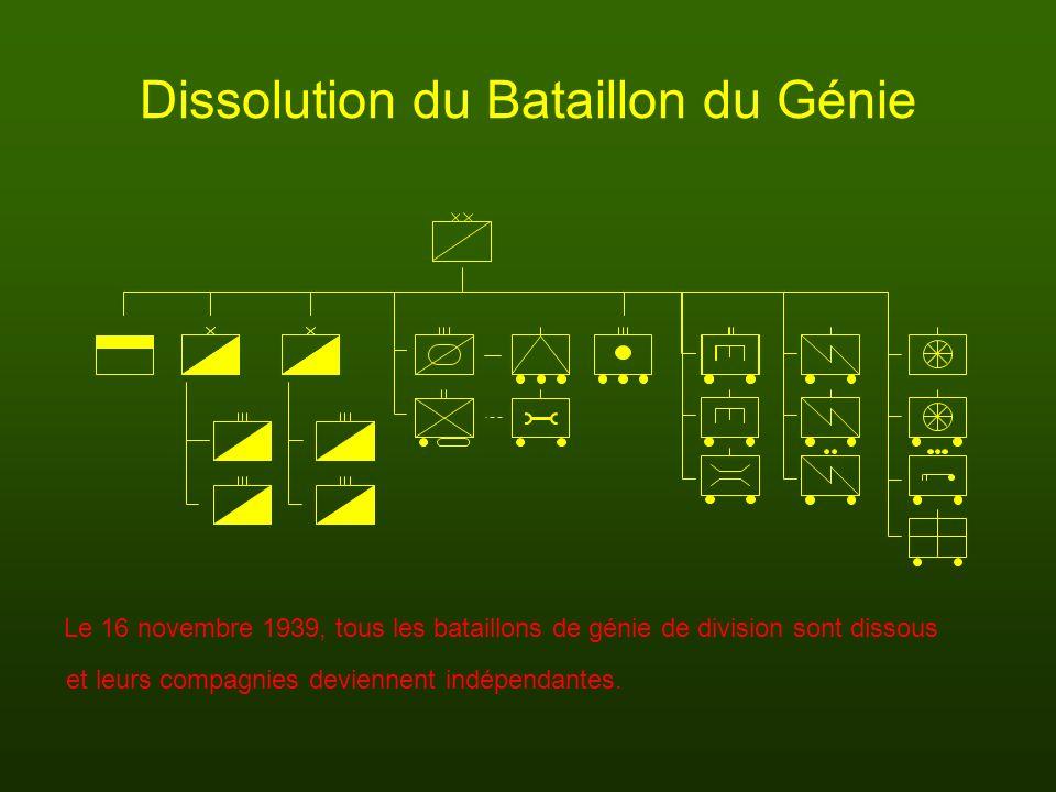 Dissolution du Bataillon du Génie et leurs compagnies deviennent indépendantes. Le 16 novembre 1939, tous les bataillons de génie de division sont dis