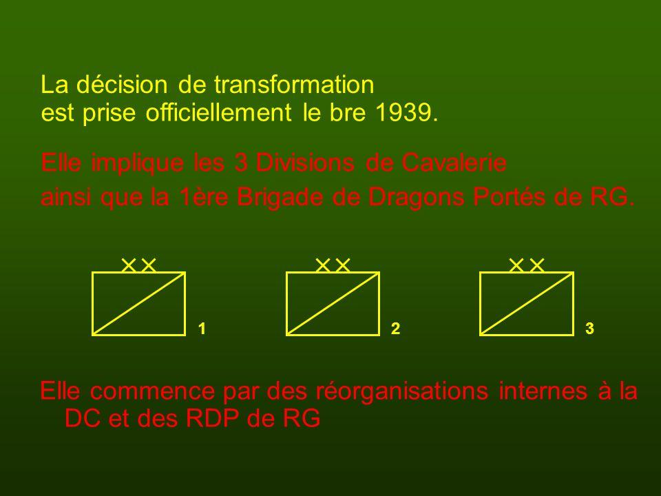 La décision de transformation est prise officiellement le bre 1939. Elle implique les 3 Divisions de Cavalerie ainsi que la 1ère Brigade de Dragons Po