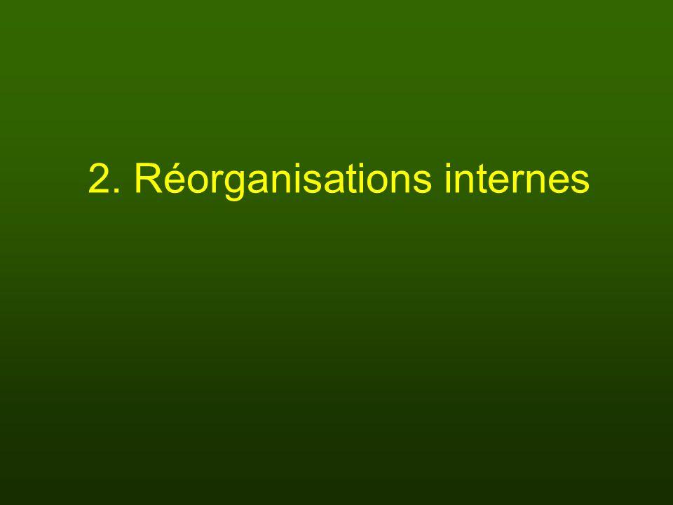 2. Réorganisations internes