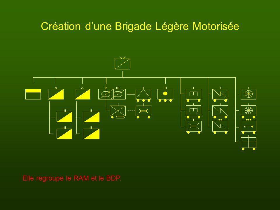 Création dune Brigade Légère Motorisée Elle regroupe le RAM et le BDP.
