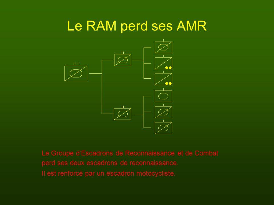 Le RAM perd ses AMR Le Groupe dEscadrons de Reconnaissance et de Combat perd ses deux escadrons de reconnaissance. Il est renforcé par un escadron mot