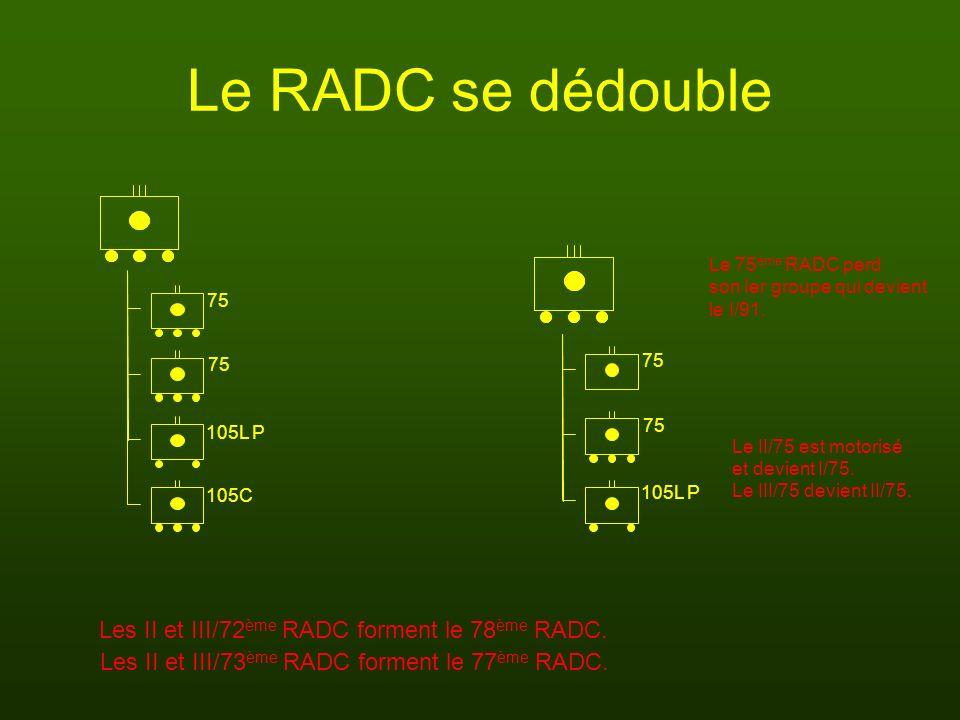 Le RADC se dédouble Les II et III/72 ème RADC forment le 78 ème RADC. 75 105C Le 75 ème RADC perd son Ier groupe qui devient le I/91. 75 105L P 75 105