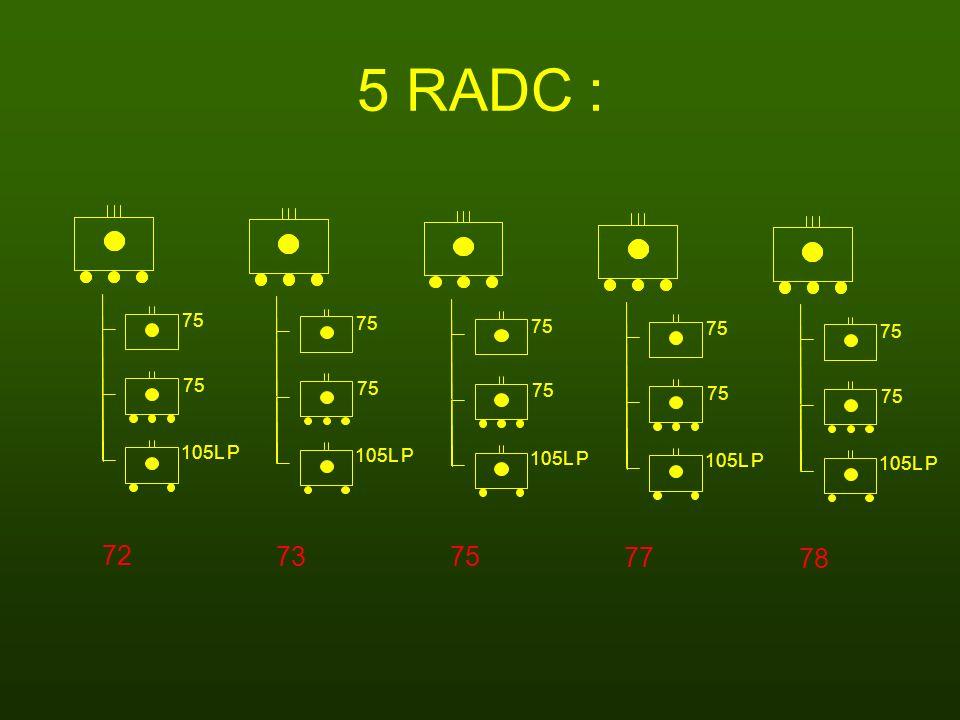 5 RADC : 75 105L P 72 75 105L P 75 105L P 75 105L P 75 105L P 73 75 77 78