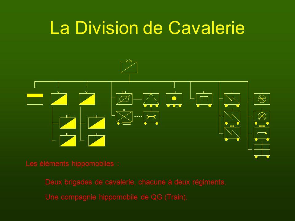 La Division de Cavalerie Deux brigades de cavalerie,chacune à deux régiments. Une compagnie hippomobile de QG (Train). Les éléments hippomobiles :