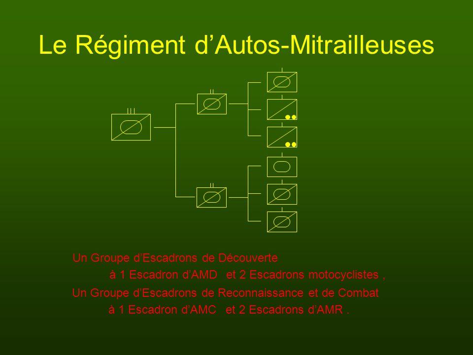 Le Régiment dAutos-Mitrailleuses Un Groupe dEscadrons de Découverte et 2 Escadrons motocyclistes,à 1 Escadron dAMD Un Groupe dEscadrons de Reconnaissa