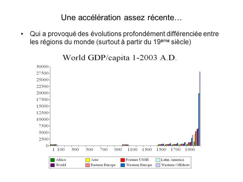 Une accélération assez récente… Qui a provoqué des évolutions profondément différenciée entre les régions du monde (surtout à partir du 19 ème siècle)