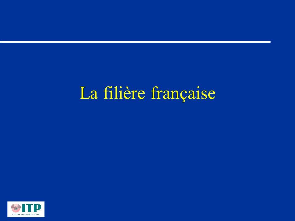 La filière française