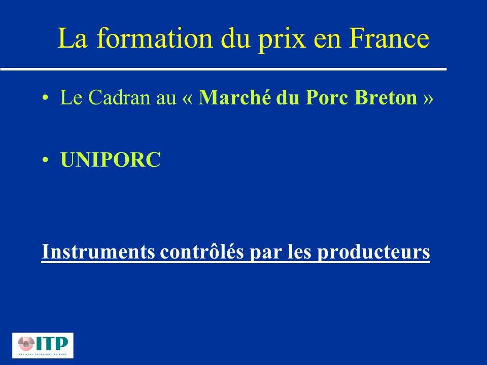 La formation du prix en France Le Cadran au « Marché du Porc Breton » UNIPORC Instruments contrôlés par les producteurs