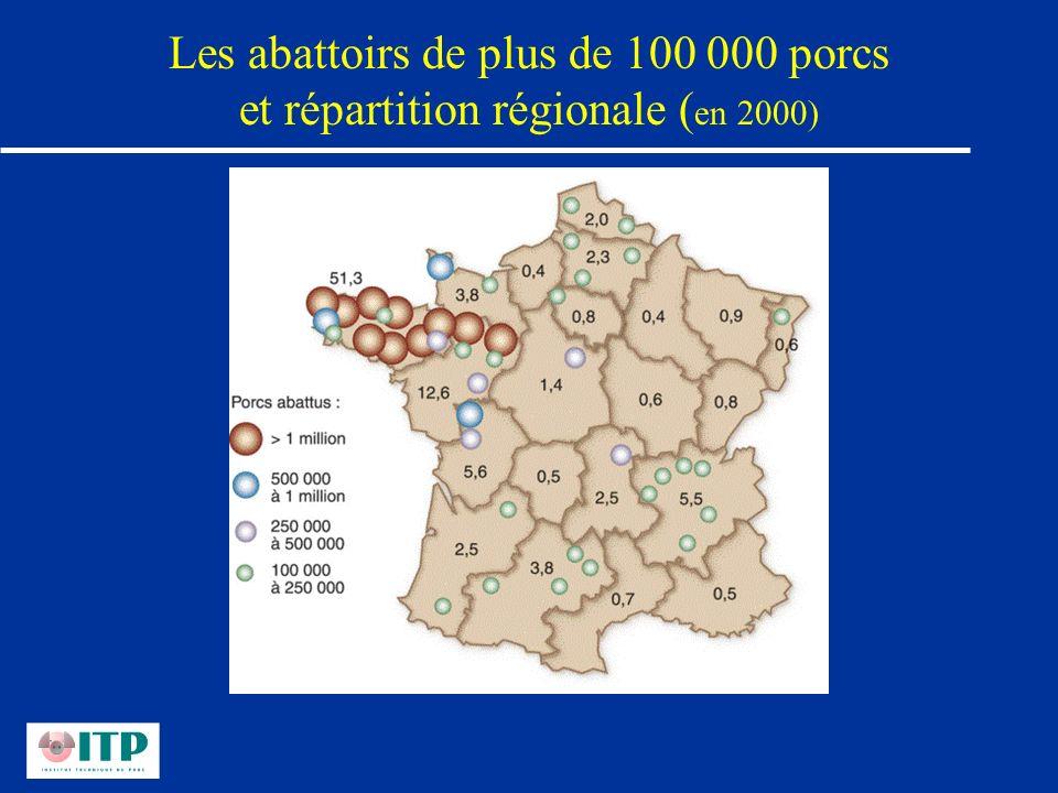 Les abattoirs de plus de 100 000 porcs et répartition régionale ( en 2000)